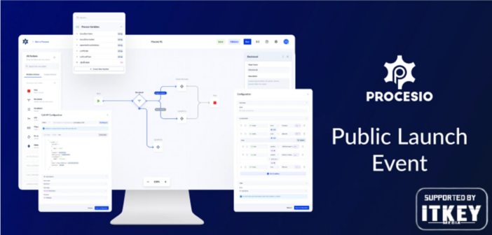PROCESIO Presents an Integration and Business Automation Platform